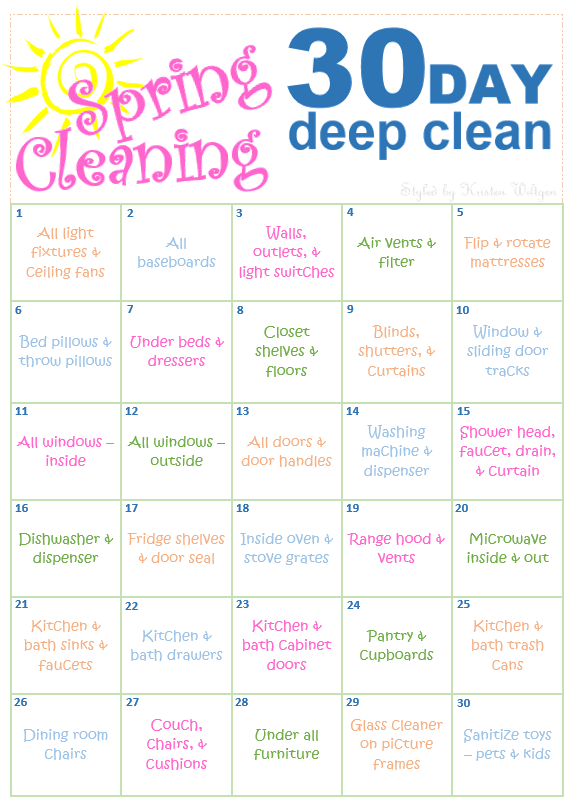 Spring Cleaning, Deep Clean Schedule