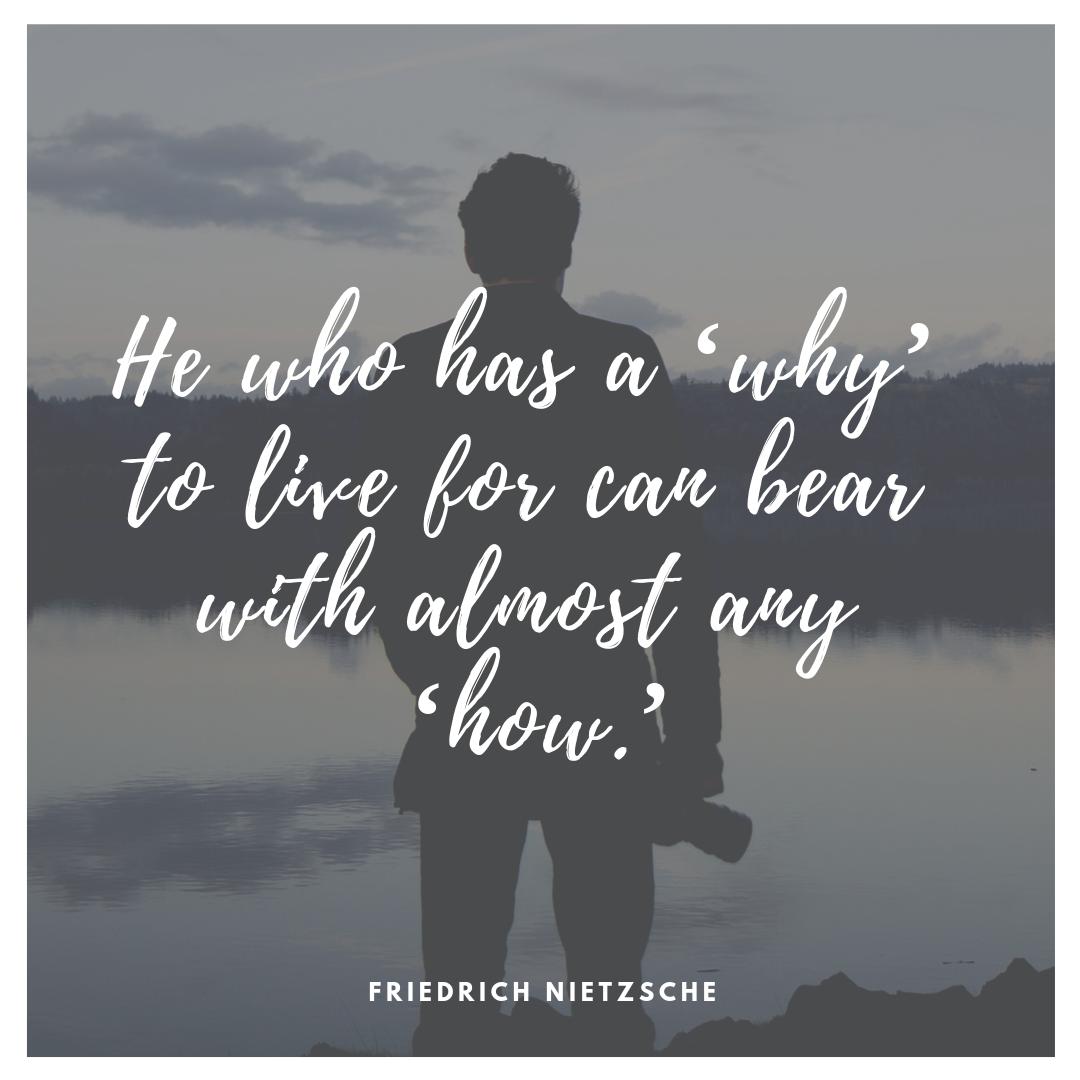 Friedrich Nietzsche inspirational quote